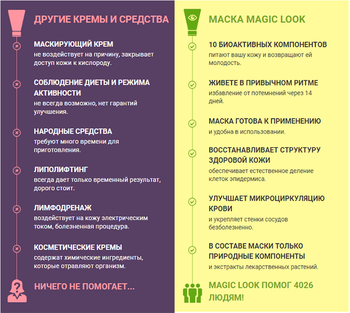 Преимущества Magic Look